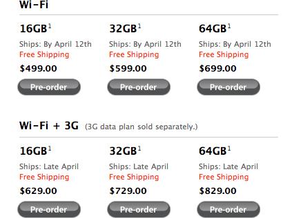 New Wi-Fi iPad Pre-Orders Won't Ship Until April 12th