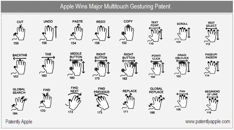 Apple Patents An Entire Array Of New Exciting Gestures