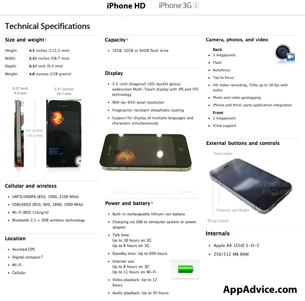 iPhone 4 Apple-Like Technical Specifications
