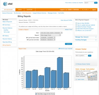 How To Check Your AT&T Data Usage