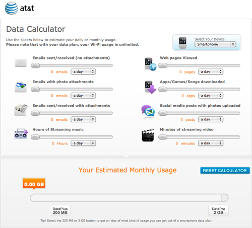 AT&T Posts Online Data Calculator To Help Estimate Usage
