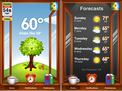 Outside - Visual Weather Forecast On Sale For A Limited Time