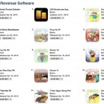 iTunes Accounts Getting Hijacked For App Store Rank Dumping
