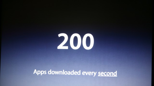 iOS By The Numbers