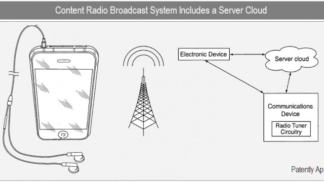 Patent Watch: Apple Working On Cloud-Based Radio Broadcast Services