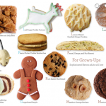 Love Her Or Hate Her, The Martha Stewart Cookie App Is Amazing