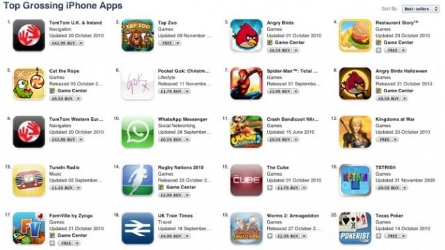 """""""Freemium"""" Apps Doing Quite Well"""