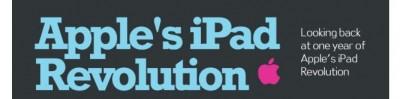 Happy Birthday, iPad - Here's An Infographic