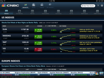 QuickAdvice: CNBC Real-Time For iPad Loves Anacott Steel