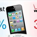 Watch Live: The AT&T/Verizon iPhone Carrier Clash - 600,000 Already Sold