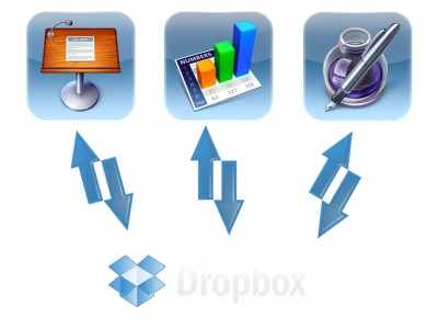 Find Out How To Introduce Keynote, Numbers, And Pages To The World of Dropbox