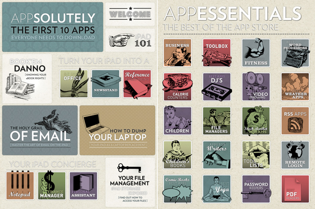 Want To Know Which Apps You Need For Your iPad 2?  AppStart Free This Weekend