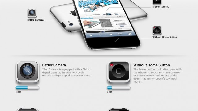 Infographic: All The iPhone 5 Rumors In One Place