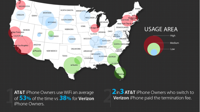 New Survey Suggests AT&T And Verizon iPhone Customers Are Each Quite Different