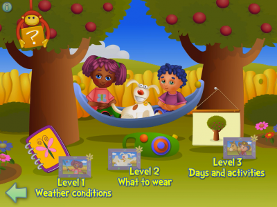 Kids Can Learn To Think Logically About Weather And How It Affects Daily Life