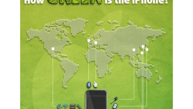 Infographic: How Green Is The iPhone?