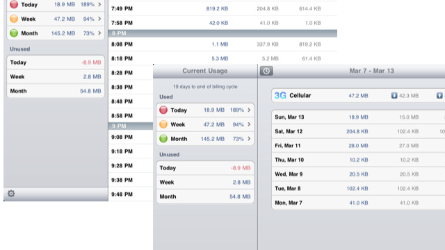 DataMan: Track Your iPad Data Usage For Free (We've Got Promo Codes)