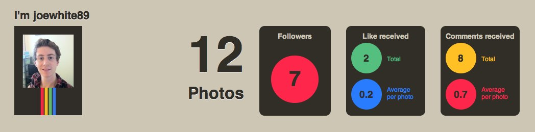Statigr.am - Another Cool Instagram Tool: Check Out Your Profile's All Important Stats