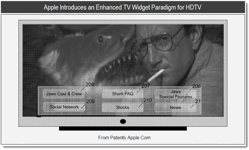 Apple Wants To Be A Television Star, Uncovered Patent Suggests