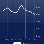 Sleep Tracker Will Help You Track Your Zzzz's