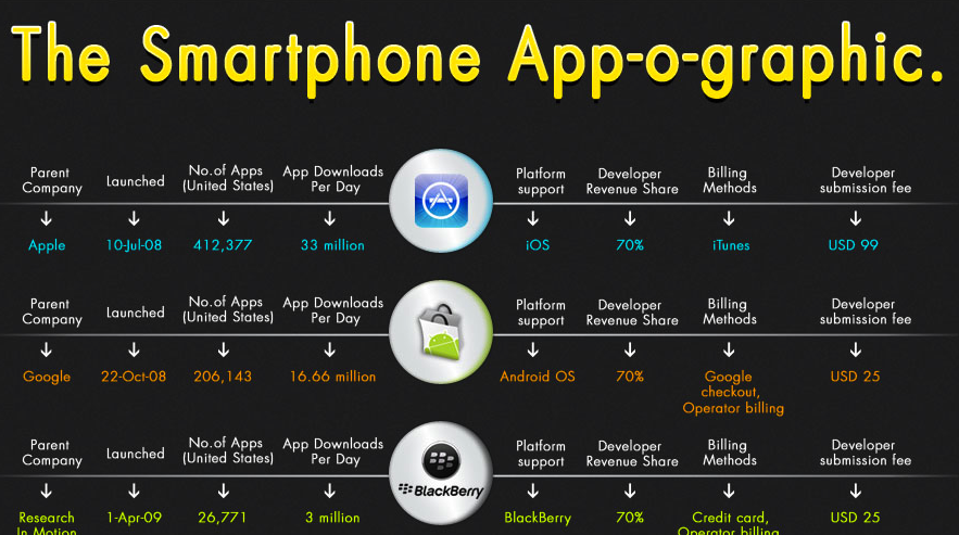 "Behold, ""The Smartphone App-O-Graphic!"""