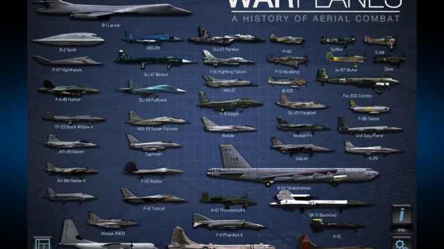 Warplanes: A History Of Aerial Combat Is Gameloft's Second Release To The Interactive Book Club