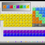 Chemistry 101 With Elements HD
