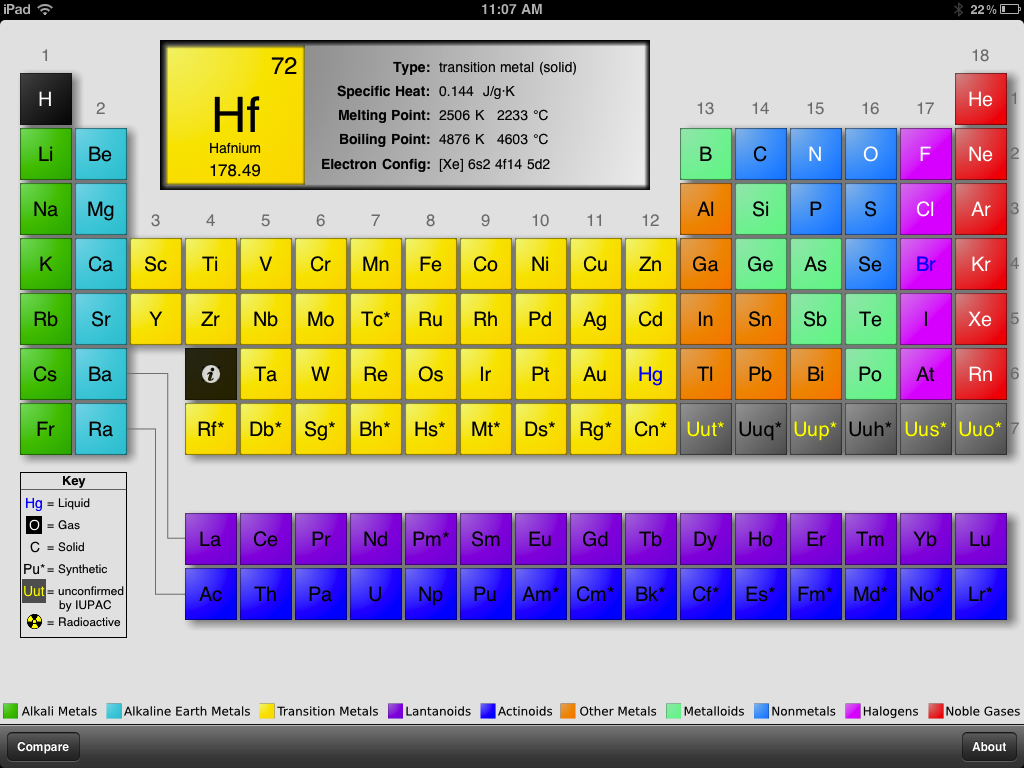 Chemistry 101 with elements hd i highly recommend this app to anyone studying chemistry or who uses the periodic table elements hd caters to everyone providing useful information gamestrikefo Images