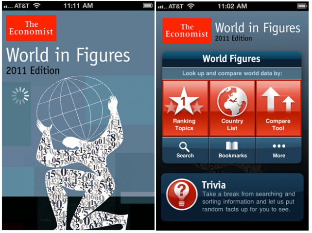 The Economist Releases World In Figures App