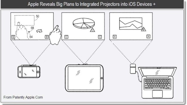 Apple's Plans For Projector Integration Are Groundbreaking, Exciting, Possibly Ready To Go