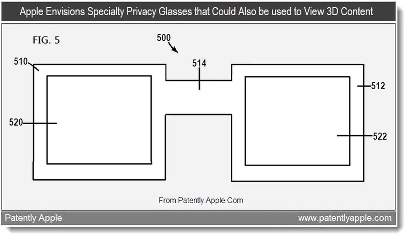 Future iDevices Could Work With Privacy Glasses
