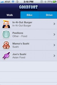 Discover Local Hotspots Based On Gowalla With Goodfoot