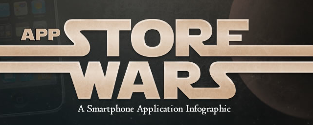 The History Of Application Stores In One Big Infographic