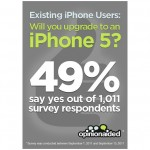 New Survey Claims Almost Half Of iPhone Users Want Apple's iPhone 5