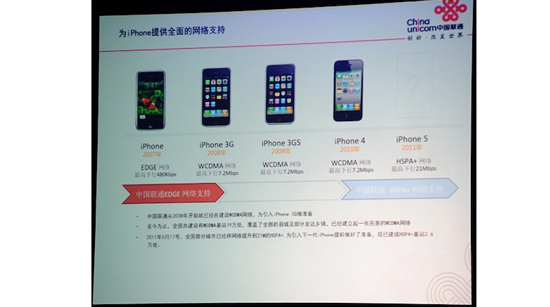The Next Phone To Support HSPA+ '4G' Technology?