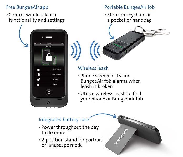Kensington Case Prevents Losing Your iPhone