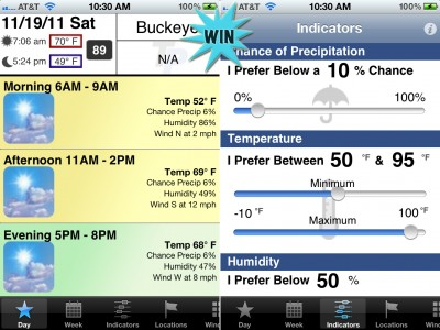 A Chance To Win Active Forecast For iPhone