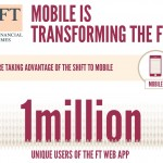 The Financial Times Infographic Celebrates One Million Registered Users