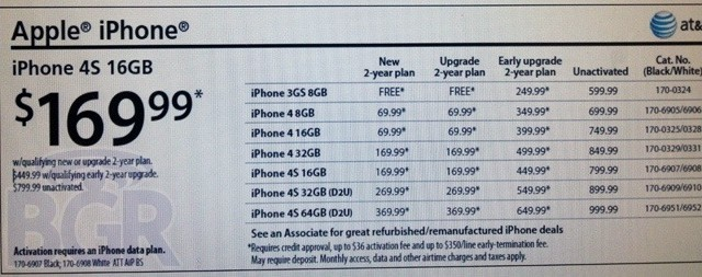 RadioShack Offering Great Deals Right Now On iPhone 4S and iPhone 4