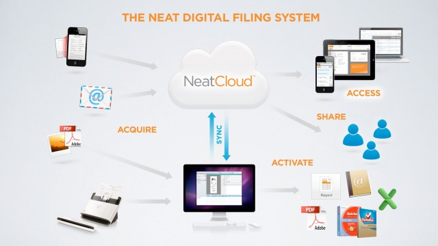 Macworld 2012: The Neat Company Expands Its Digital Filing System With The Addition Of NeatMobile And NeatCloud