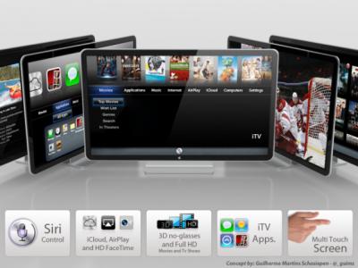 Apple Reportedly Talking To Major Supplier Regarding iTV Display Components