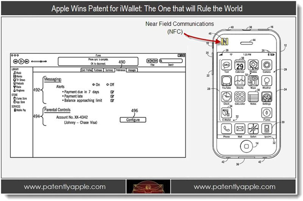 Newly Granted Apple Patents Hint At NFC-Powered iPhone, iWallet