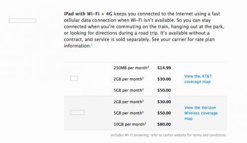 AT&T Offers Least Expensive 4G LTE Plan For New iPad
