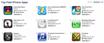 Misleading App Tops Charts, Highlights Apple's Inattention To Details