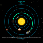 Updated With New Content, Solar Walk Is Arguably The Best Exploration App Under The Sun