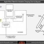 Apple Granted Patent For Wireless Charging System