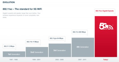 Broadcom Announces Speedy Gigabit Wi-Fi Chip That May Appear In 2013 iOS Devices