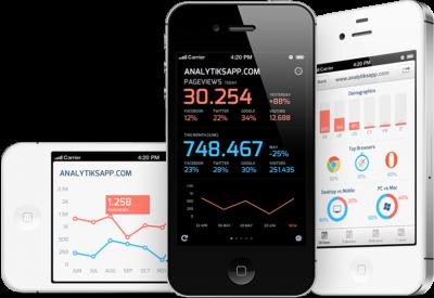 Analytiks 2.0 Makes Google Analytics Data Look So Good