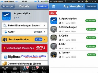 Jailbreakers, Keep Count Of Your App Activity With AppAnalytics
