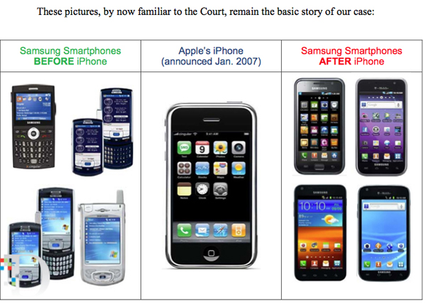 Apple Asking For Huge Sum From Samsung In US Patent Fight